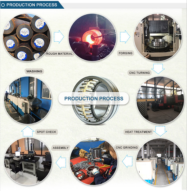 YGB Bearing Co.,Ltd